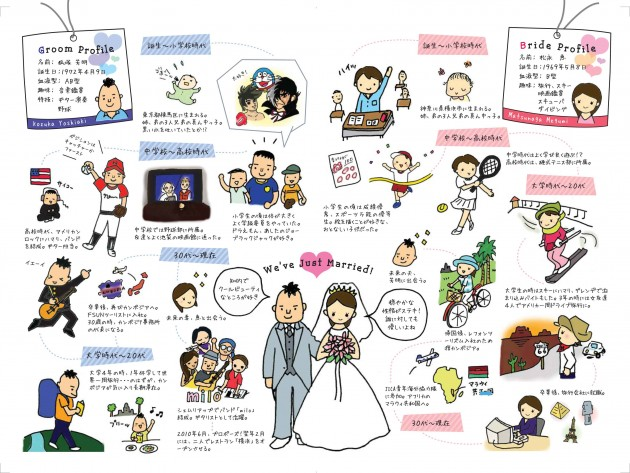 Booklet_Mr.Kozuka_Wedding Party-2