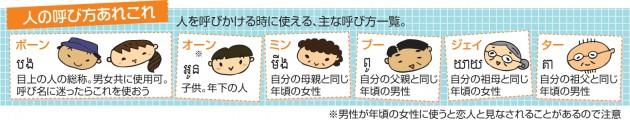 22-f1-b1
